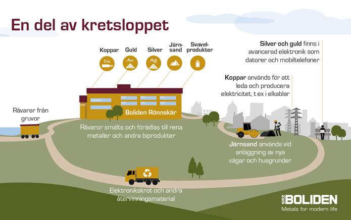 infografik_webb